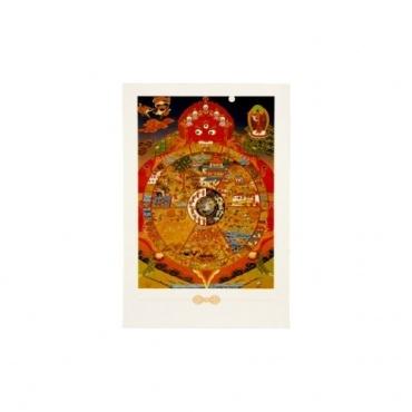 Carte de la Roue du Devenir - Samsara