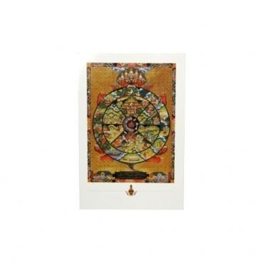 Image Roue de la Vie Samsara